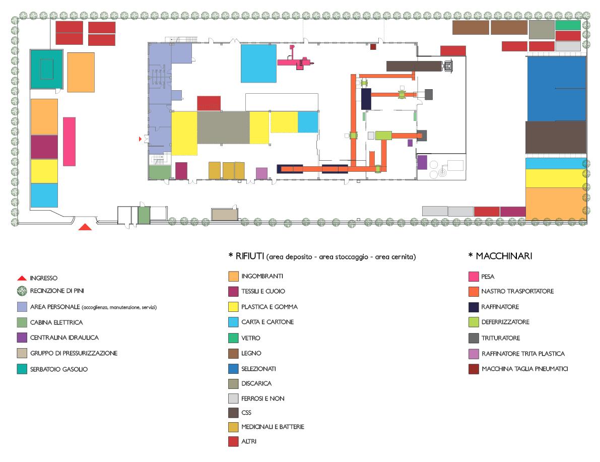 infografica_F1