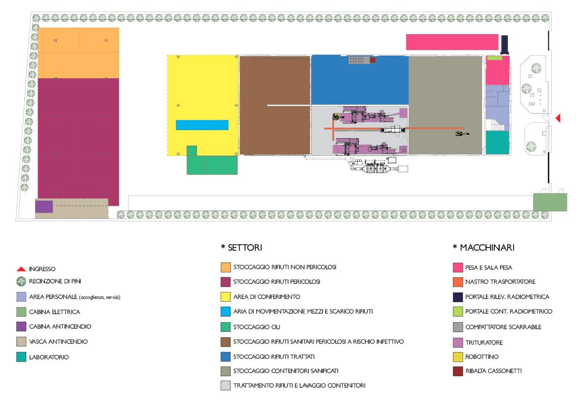 infografica_F3